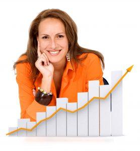 Unabhängige Beratung Beispiele für durchschnittliche Gewinne und Verluste pro Jahr
